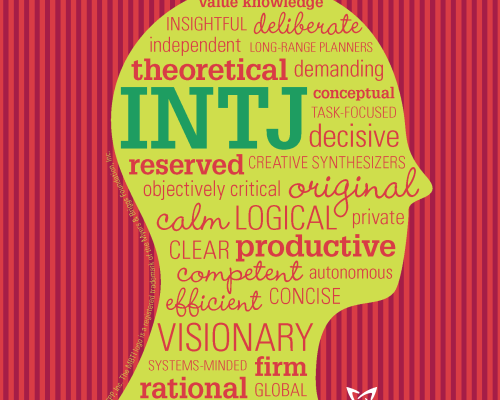 Understanding the INTJ Personality Type